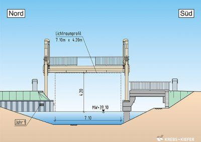 Neubau Hubbrücke an der gemeindlichen Forststraße, Zerpenschleuse