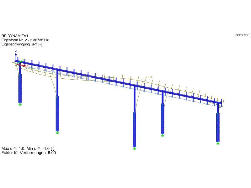 Lärmschutzwand Bergedorf, dynamische Analyse